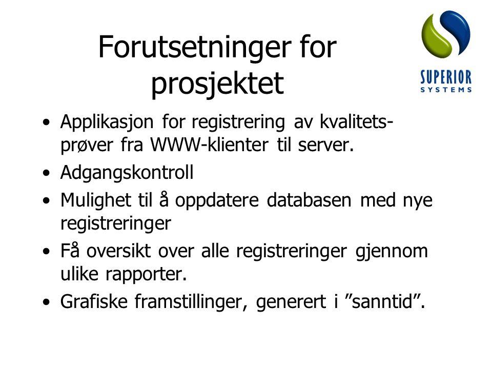 Forutsetninger for prosjektet Applikasjon for registrering av kvalitets- prøver fra WWW-klienter til server. Adgangskontroll Mulighet til å oppdatere