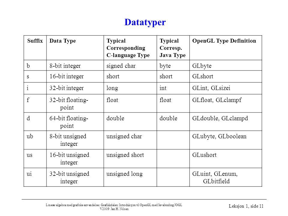 Lineær algebra med grafiske anvendelser. Grafikkdelen: Introduksjon til OpenGL med Javabinding JOGL V2009 Jan H. Nilsen Leksjon 1, side 11 Datatyper S