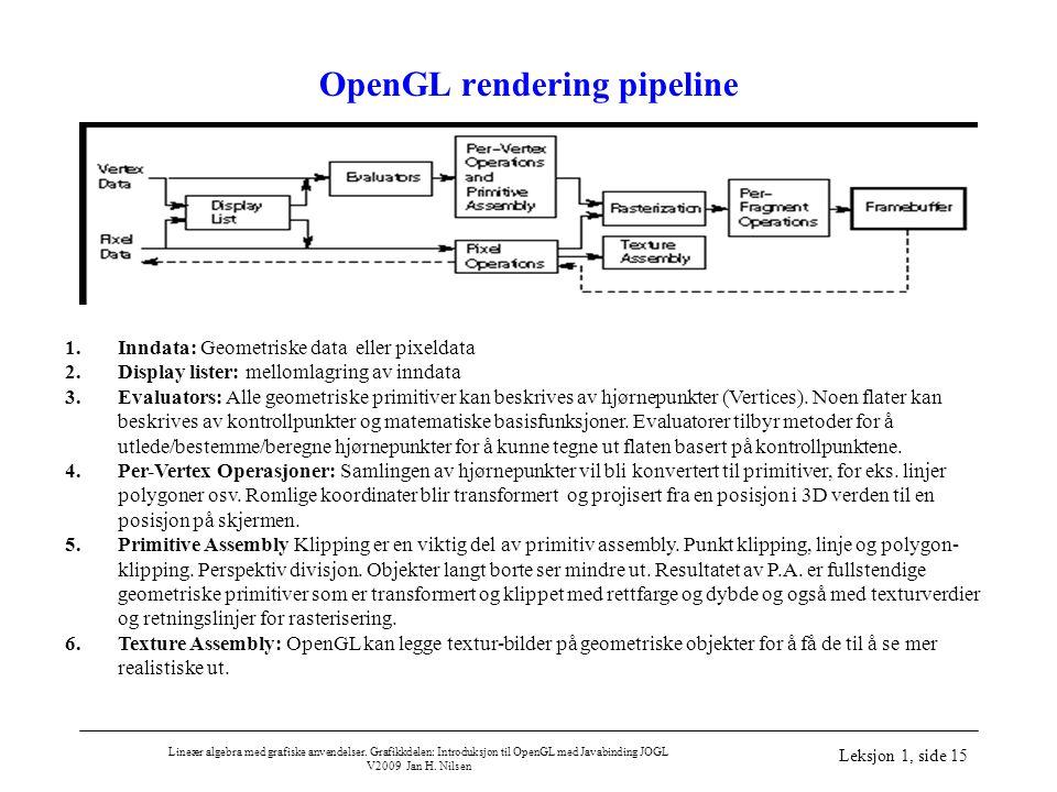Lineær algebra med grafiske anvendelser. Grafikkdelen: Introduksjon til OpenGL med Javabinding JOGL V2009 Jan H. Nilsen Leksjon 1, side 15 OpenGL rend