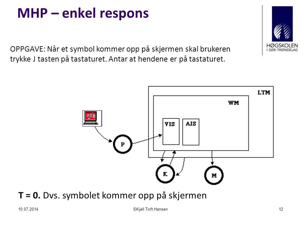 MHP – enkel respons 10.07.2014©Kjell Toft Hansen12 OPPGAVE: Når et symbol kommer opp på skjermen skal brukeren trykke J tasten på tastaturet. Antar at