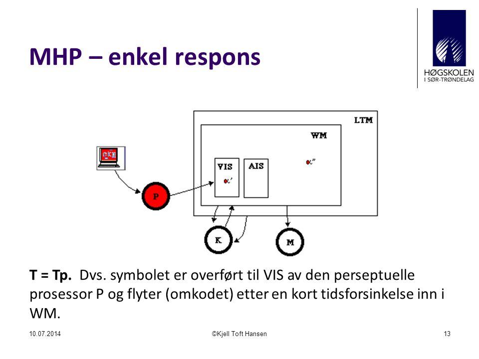 MHP – enkel respons 10.07.2014©Kjell Toft Hansen13 T = Tp. Dvs. symbolet er overført til VIS av den perseptuelle prosessor P og flyter (omkodet) etter