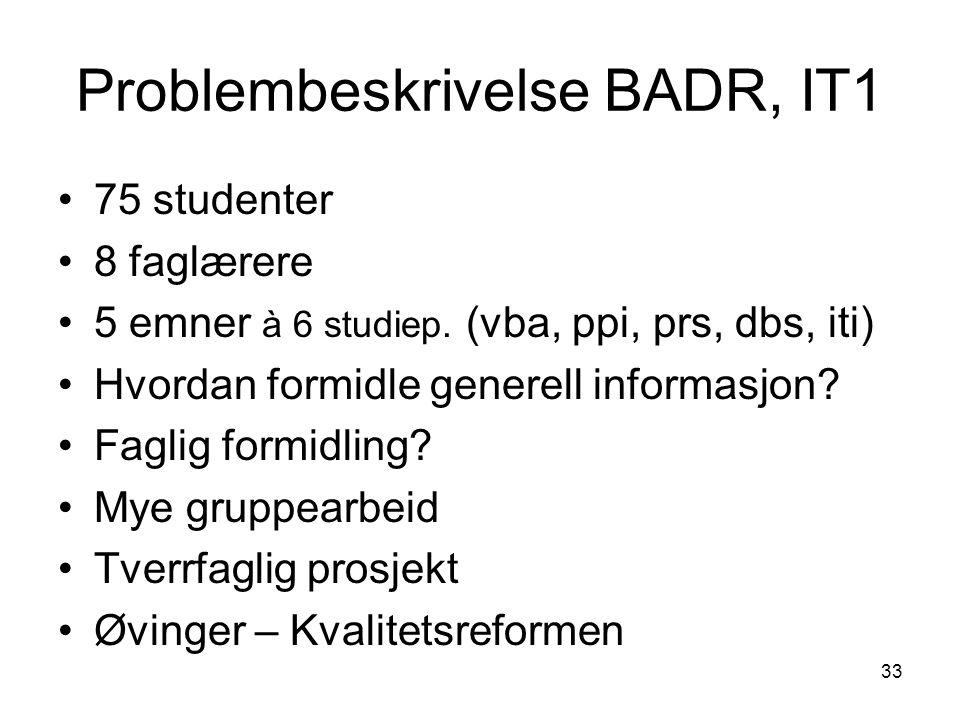 33 Problembeskrivelse BADR, IT1 75 studenter 8 faglærere 5 emner à 6 studiep. (vba, ppi, prs, dbs, iti) Hvordan formidle generell informasjon? Faglig