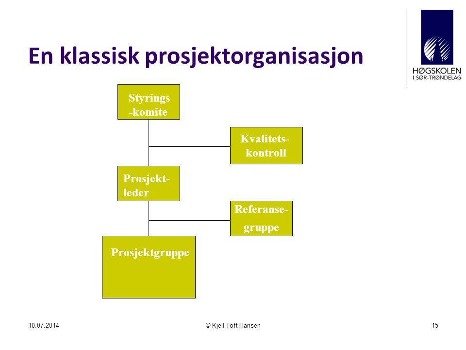 En klassisk prosjektorganisasjon 10.07.2014© Kjell Toft Hansen15 Referanse- gruppe Kvalitets- kontroll Styrings -komite Prosjekt- leder Prosjektgruppe