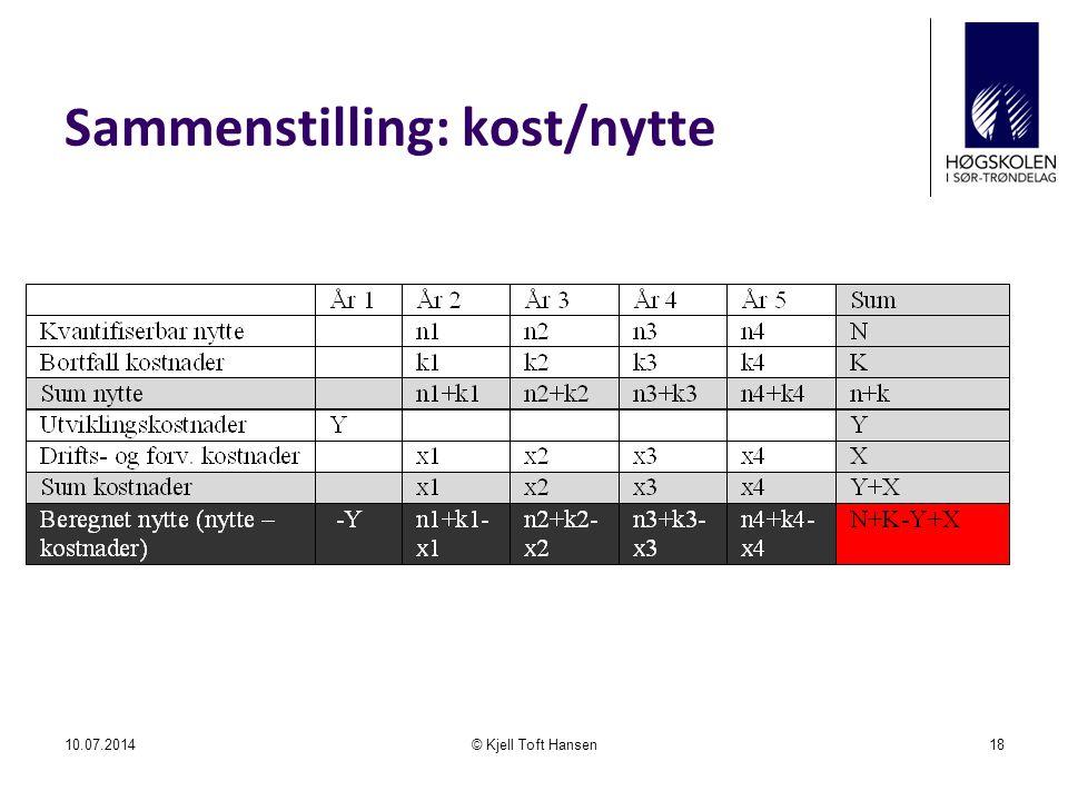Sammenstilling: kost/nytte 10.07.2014© Kjell Toft Hansen18