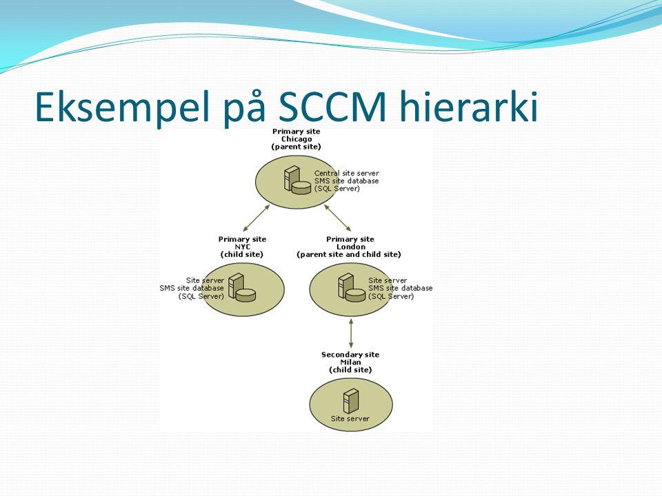 Eksempel på SCCM hierarki