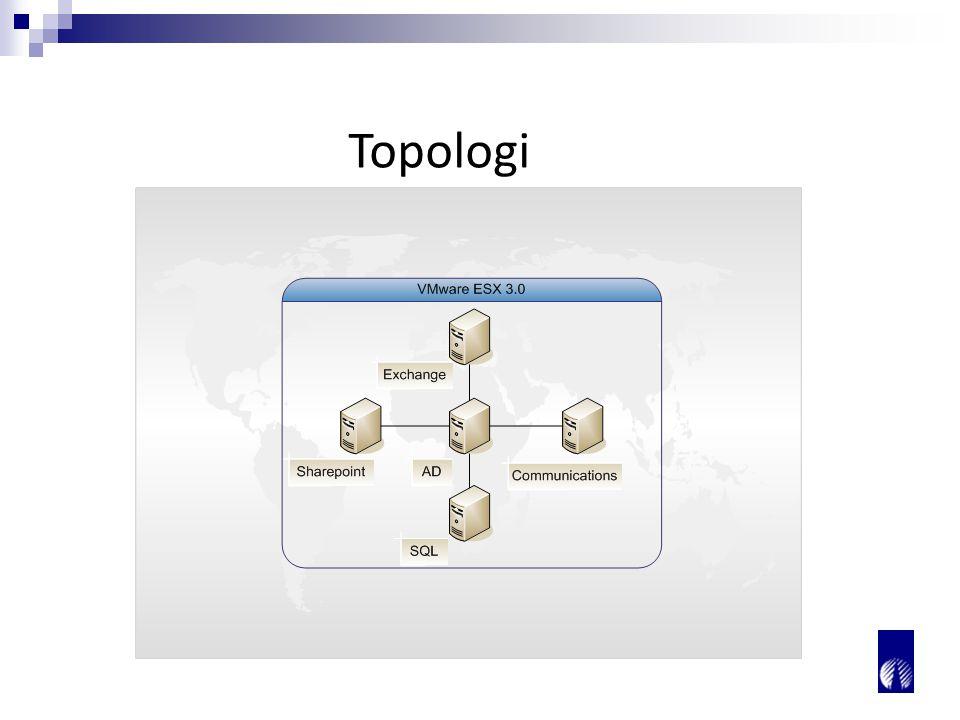Microsoft Office Sharepoint Server Web-portal Teamsites Dokumenthåndtering Fellesmapper My Site Lese e-post,kalender osv fra My Site