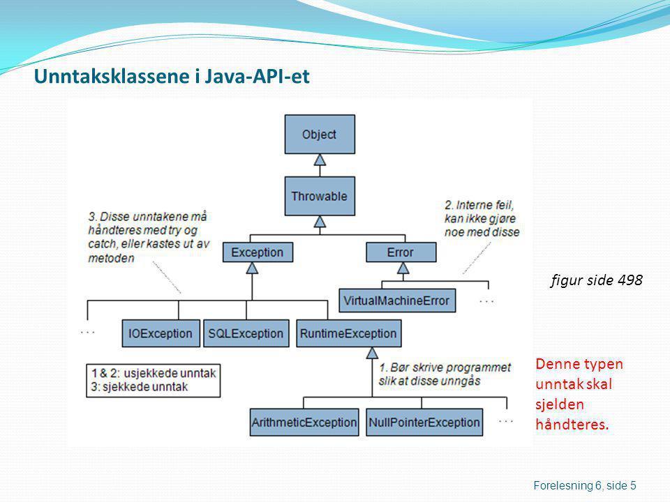 Unntaksklassene i Java-API-et Forelesning 6, side 5 figur side 498 Denne typen unntak skal sjelden håndteres.