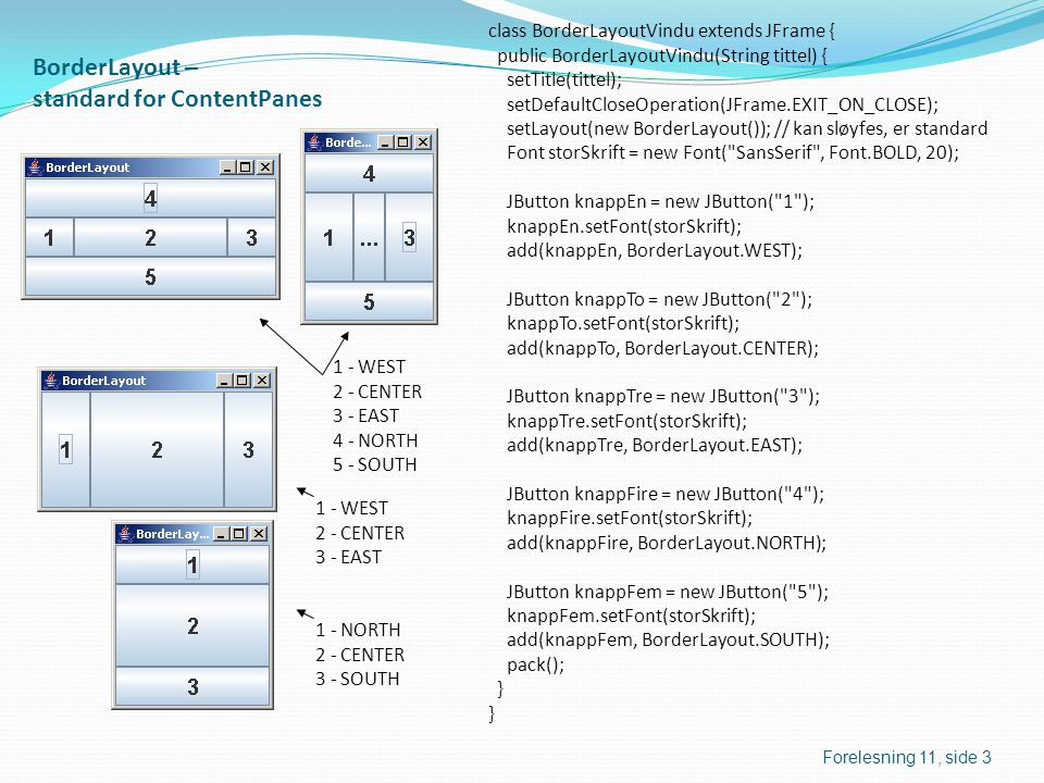 GridLayout class GridLayoutVindu extends JFrame { private JTextField navn = new JTextField(15); private JTextField adresse = new JTextField(15); private JTextField tlf = new JTextField(15); private JTextField ePost = new JTextField(15); public GridLayoutVindu(String tittel) { setTitle(tittel); setDefaultCloseOperation(JFrame.EXIT_ON_CLOSE); setLayout(new GridLayout(4, 2, 5, 5)); JLabel ledetekst = new JLabel( Navn: , JLabel.RIGHT); add(ledetekst); add(navn); ledetekst = new JLabel( Adresse: , JLabel.RIGHT); add(ledetekst); add(adresse); ledetekst = new JLabel( Tlf.: , JLabel.RIGHT); add(ledetekst); add(tlf); ledetekst = new JLabel( E-post: , JLabel.RIGHT); add(ledetekst); add(ePost); pack(); } Argumentene til GridLayout() er: antall rader, antall kolonner, horisontal avstand mellom rutene, vertikal avstand mellom rutene.