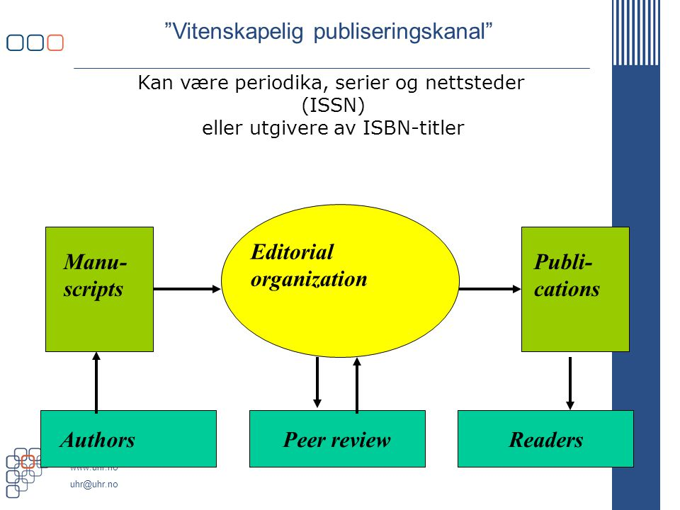 "www.uhr.no uhr@uhr.no ""Vitenskapelig publiseringskanal"" Editorial organization Authors Manu- scripts Publi- cations ReadersPeer review Kan være period"