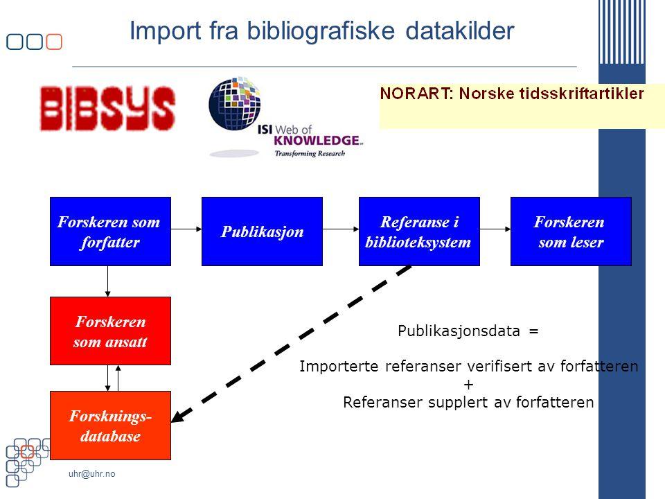 www.uhr.no uhr@uhr.no Import fra bibliografiske datakilder Forskeren som forfatter Publikasjon Forskeren som leser Referanse i biblioteksystem Forsker