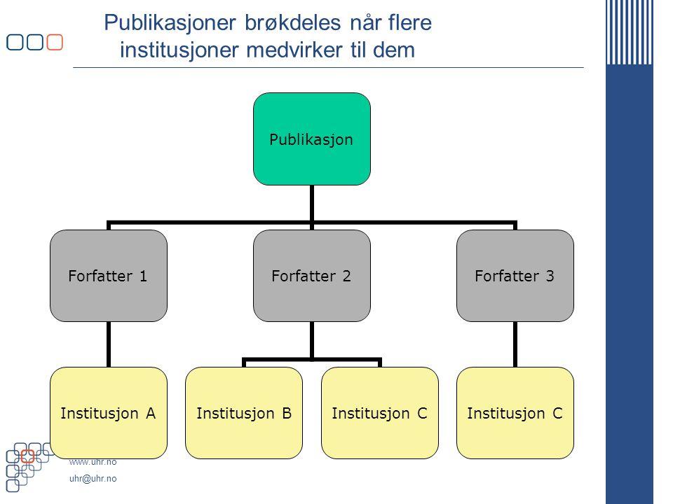 www.uhr.no uhr@uhr.no Publikasjoner brøkdeles når flere institusjoner medvirker til dem Publikasjon Forfatter 1 Institusjon A Forfatter 2 Institusjon