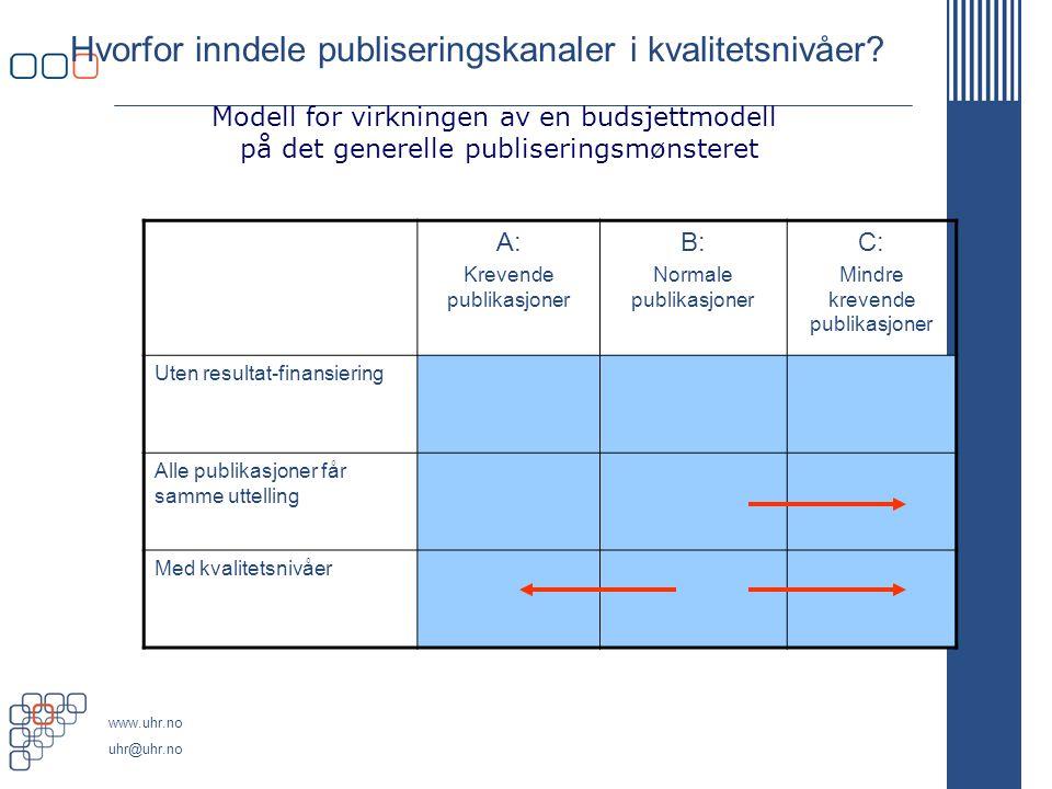 www.uhr.no uhr@uhr.no Hvorfor inndele publiseringskanaler i kvalitetsnivåer? A: Krevende publikasjoner B: Normale publikasjoner C: Mindre krevende pub
