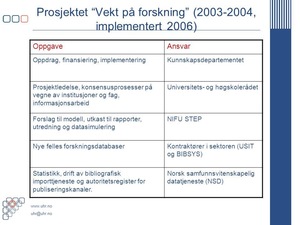 """www.uhr.no uhr@uhr.no Prosjektet """"Vekt på forskning"""" (2003-2004, implementert 2006) OppgaveAnsvar Oppdrag, finansiering, implementeringKunnskapsdepart"""