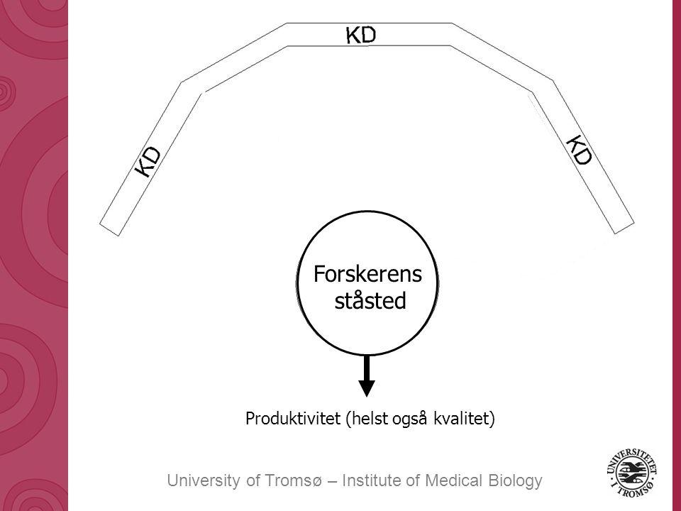 University of Tromsø – Institute of Medical Biology Produktivitet (helst også kvalitet) Forskerens ståsted