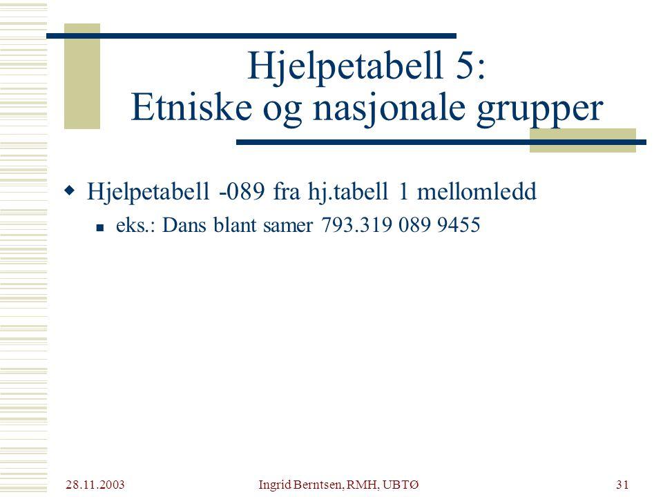 28.11.2003 Ingrid Berntsen, RMH, UBTØ31  Hjelpetabell -089 fra hj.tabell 1 mellomledd eks.: Dans blant samer 793.319 089 9455 Hjelpetabell 5: Etniske og nasjonale grupper