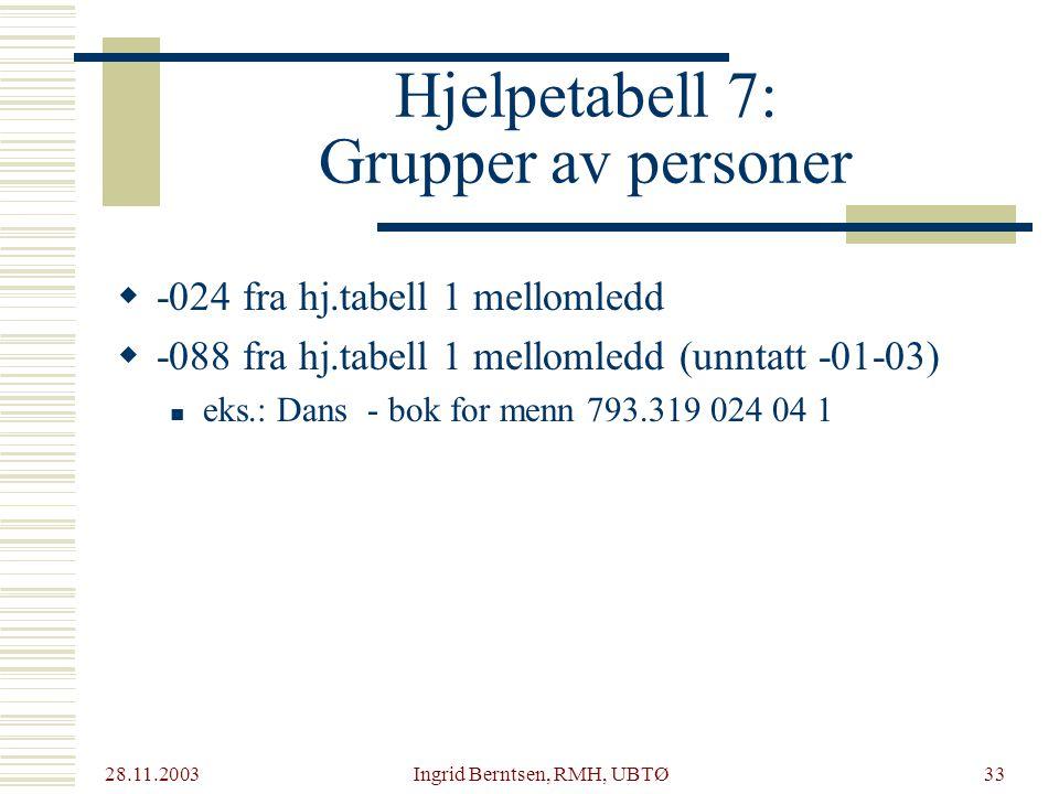 28.11.2003 Ingrid Berntsen, RMH, UBTØ33  -024 fra hj.tabell 1 mellomledd  -088 fra hj.tabell 1 mellomledd (unntatt -01-03) eks.: Dans - bok for menn 793.319 024 04 1 Hjelpetabell 7: Grupper av personer
