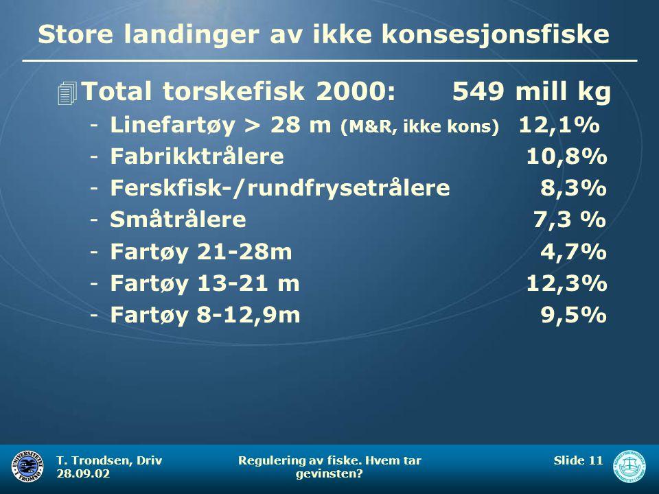 T. Trondsen, Driv 28.09.02 Regulering av fiske. Hvem tar gevinsten? Slide 11 Store landinger av ikke konsesjonsfiske 4Total torskefisk 2000: 549 mill