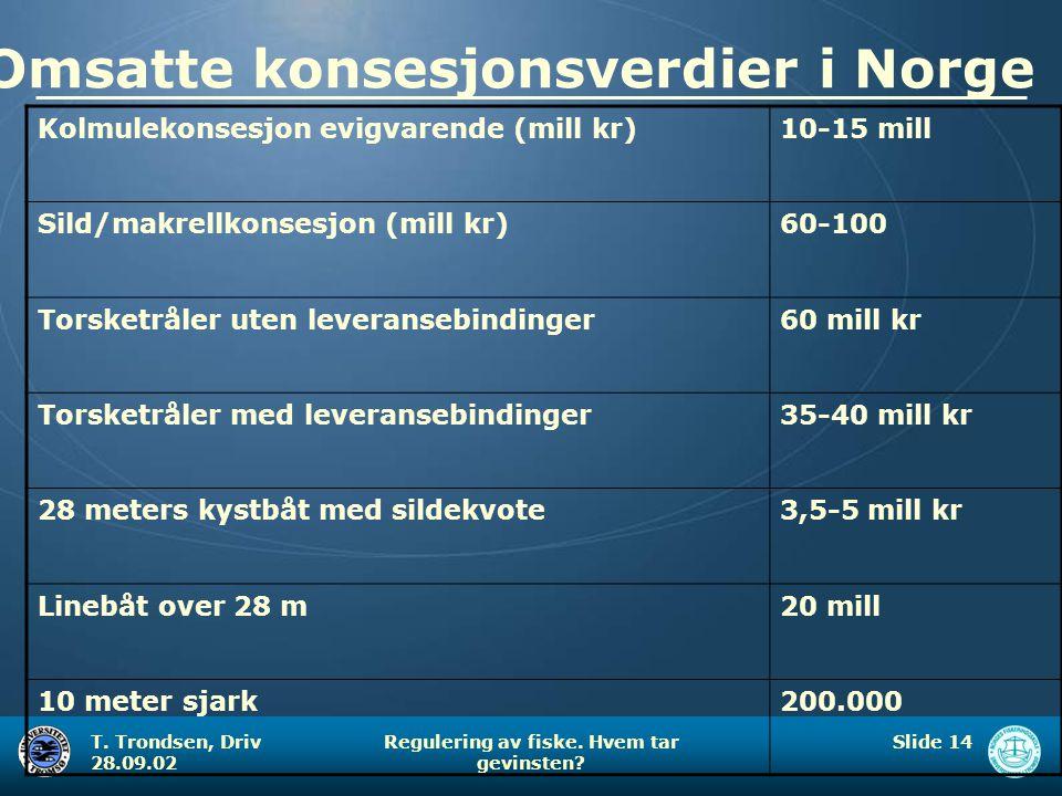 T. Trondsen, Driv 28.09.02 Regulering av fiske. Hvem tar gevinsten? Slide 14 Omsatte konsesjonsverdier i Norge Kolmulekonsesjon evigvarende (mill kr)1