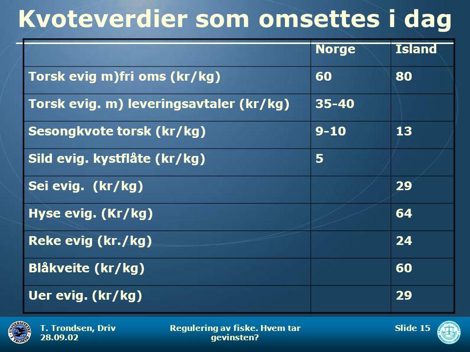 T. Trondsen, Driv 28.09.02 Regulering av fiske. Hvem tar gevinsten? Slide 15 Kvoteverdier som omsettes i dag NorgeIsland Torsk evig m)fri oms (kr/kg)6