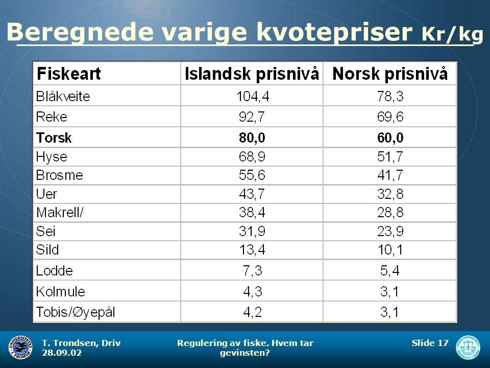 T. Trondsen, Driv 28.09.02 Regulering av fiske. Hvem tar gevinsten? Slide 17 Beregnede varige kvotepriser Kr/kg