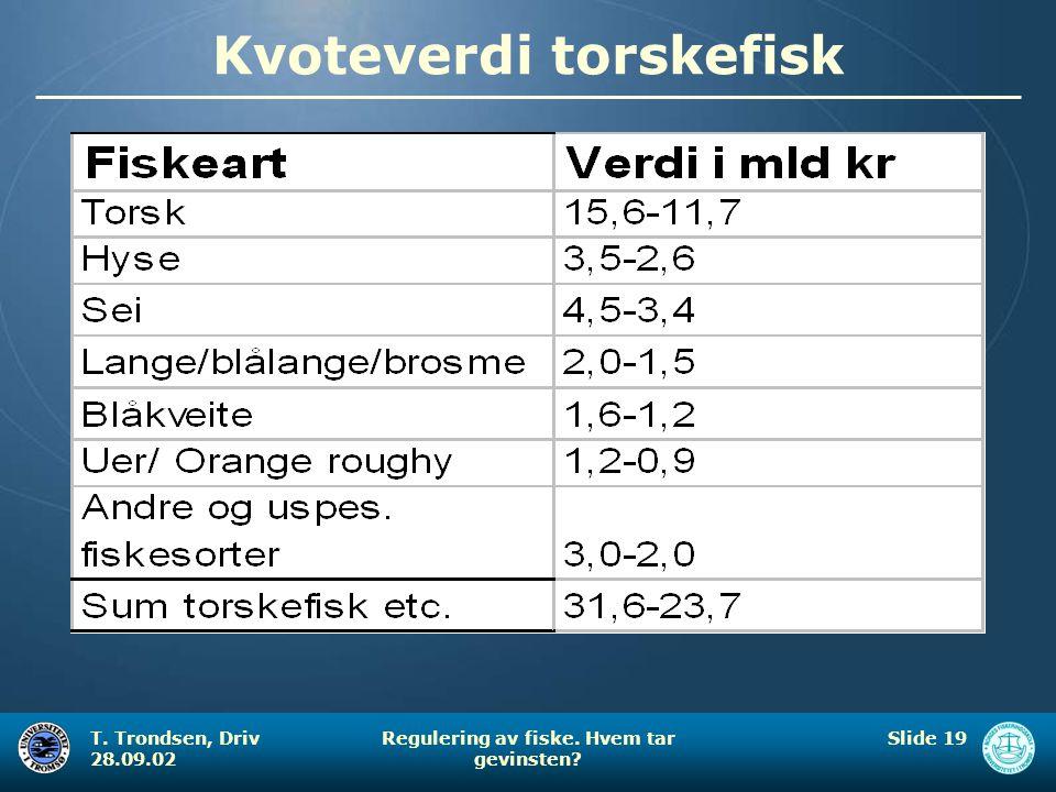 T. Trondsen, Driv 28.09.02 Regulering av fiske. Hvem tar gevinsten? Slide 19 Kvoteverdi torskefisk