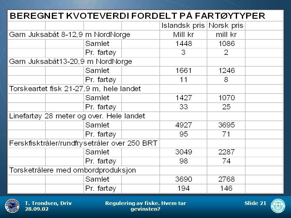 T. Trondsen, Driv 28.09.02 Regulering av fiske. Hvem tar gevinsten? Slide 21
