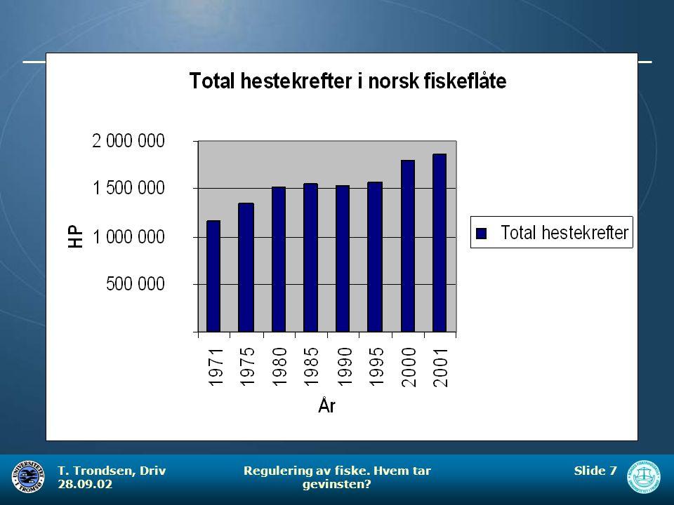 T. Trondsen, Driv 28.09.02 Regulering av fiske. Hvem tar gevinsten? Slide 7