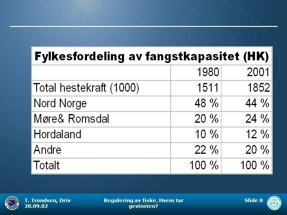 T. Trondsen, Driv 28.09.02 Regulering av fiske. Hvem tar gevinsten? Slide 8