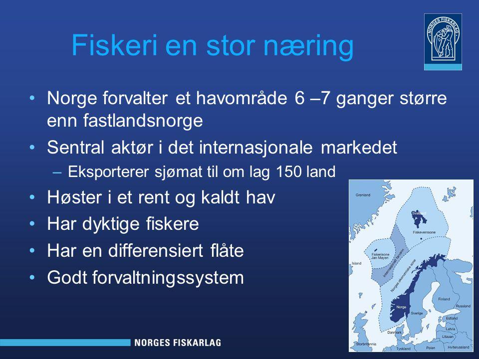 Fiskeri en stor næring Norge forvalter et havområde 6 –7 ganger større enn fastlandsnorge Sentral aktør i det internasjonale markedet –Eksporterer sjømat til om lag 150 land Høster i et rent og kaldt hav Har dyktige fiskere Har en differensiert flåte Godt forvaltningssystem