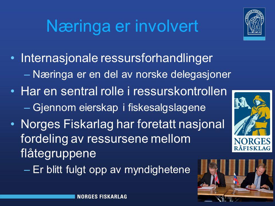Næringa er involvert Internasjonale ressursforhandlinger –Næringa er en del av norske delegasjoner Har en sentral rolle i ressurskontrollen –Gjennom eierskap i fiskesalgslagene Norges Fiskarlag har foretatt nasjonal fordeling av ressursene mellom flåtegruppene –Er blitt fulgt opp av myndighetene