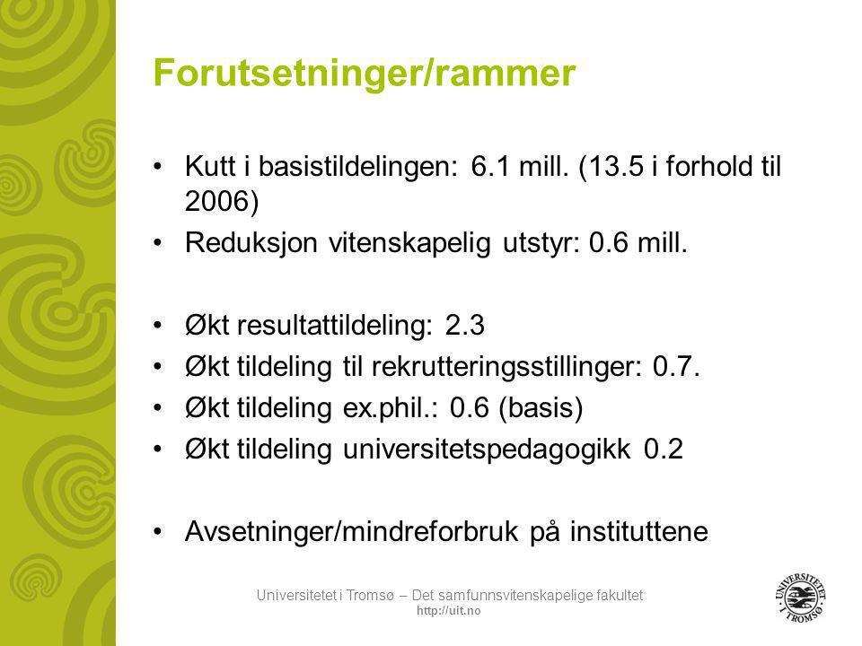 Universitetet i Tromsø – Det samfunnsvitenskapelige fakultet http://uit.no Forutsetninger/rammer Kutt i basistildelingen: 6.1 mill.