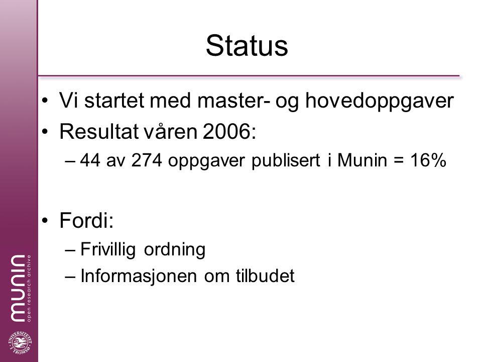 Status for Munin Per 20.