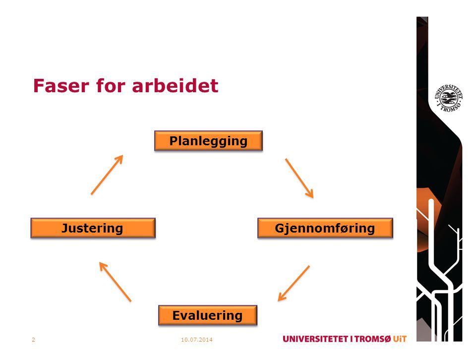 Faser for arbeidet 10.07.20142 Planlegging Justering Gjennomføring Evaluering