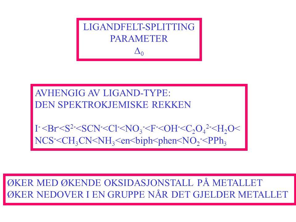 LIGANDFELT-SPLITTING PARAMETER   AVHENGIG AV LIGAND-TYPE: DEN SPEKTROKJEMISKE REKKEN I - <Br - <S 2- <SCN - <Cl - <NO 3 - <F - <OH - <C 2 O 4 2- <H