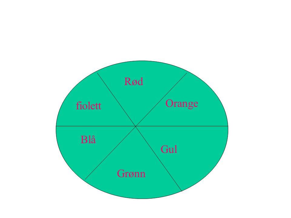 Blå fiolett Rød Orange Gul Grønn