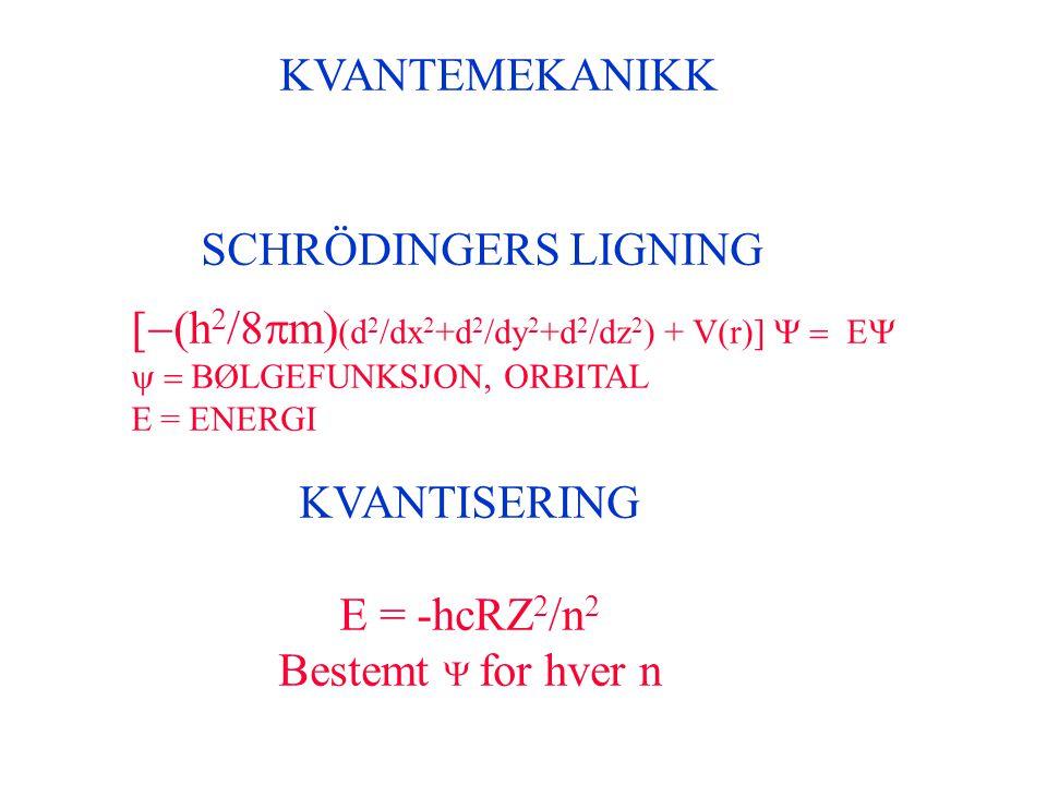 KVANTEMEKANIKK SCHRÖDINGERS LIGNING  h   m  (d 2 /dx 2 +d 2 /dy 2 +d 2 /dz 2 ) + V(r)]   BØLGEFUNKSJON, ORBITAL E = ENERGI KVANTISE
