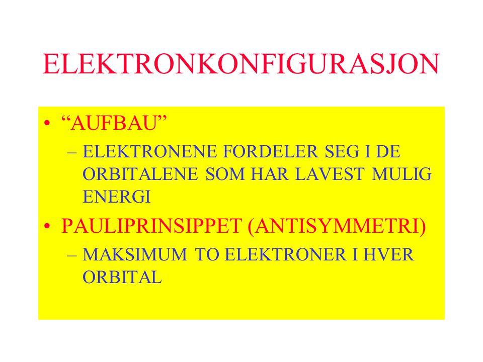 ELEKTRONKONFIGURASJON PAULIPRINSIPPET –SPINNKVANTETALLET, S –VERDIENE + 1/2 OG -1/2 FIRE KVANTETALL: n, l, m, s TO ELEKTRONER KAN IKKE HA ALLE FIRE KVANTETALLENE LIKE