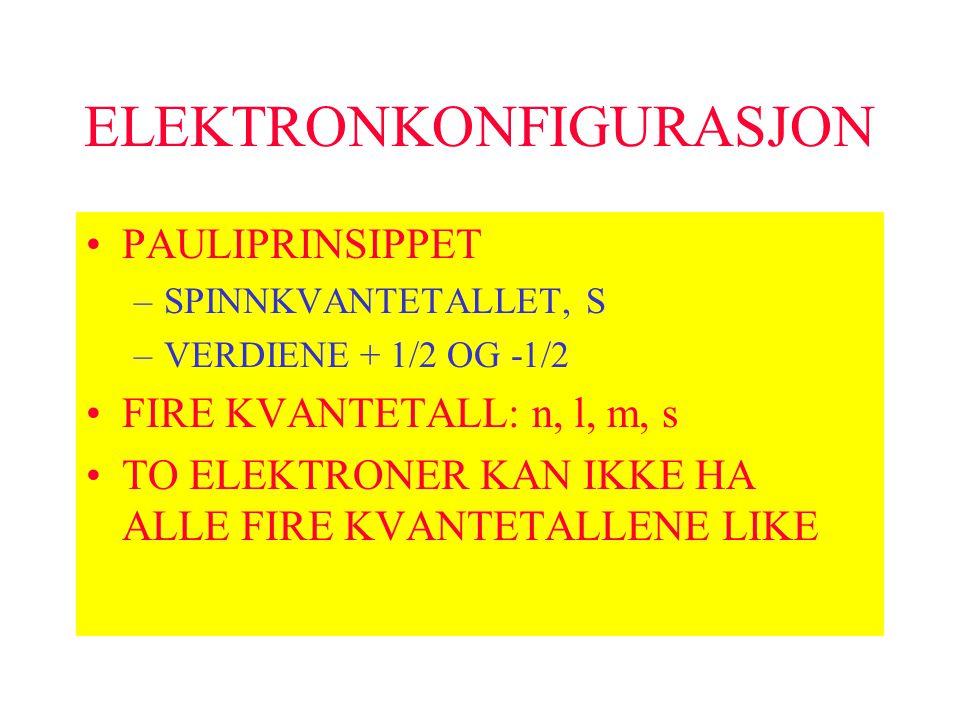 ELEKTRONKONFIGURASJON PAULIPRINSIPPET –SPINNKVANTETALLET, S –VERDIENE + 1/2 OG -1/2 FIRE KVANTETALL: n, l, m, s TO ELEKTRONER KAN IKKE HA ALLE FIRE KV