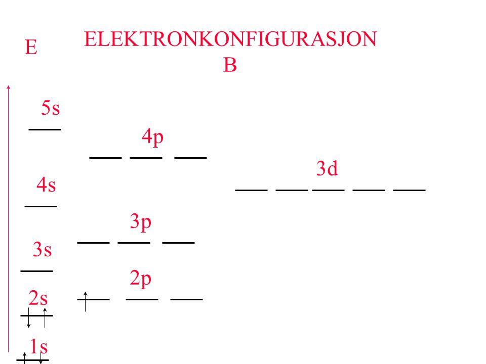 ELEKTRONKONFIGURASJON C HUNDS REGEL E 1s 2s 2p 3s 3p 3d 4s 4p 5s