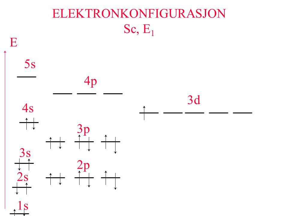 ELEKTRONKONFIGURASJON Sc, E 1 E 1s 2s 2p 3d 4p 5s 3p 3s 4s