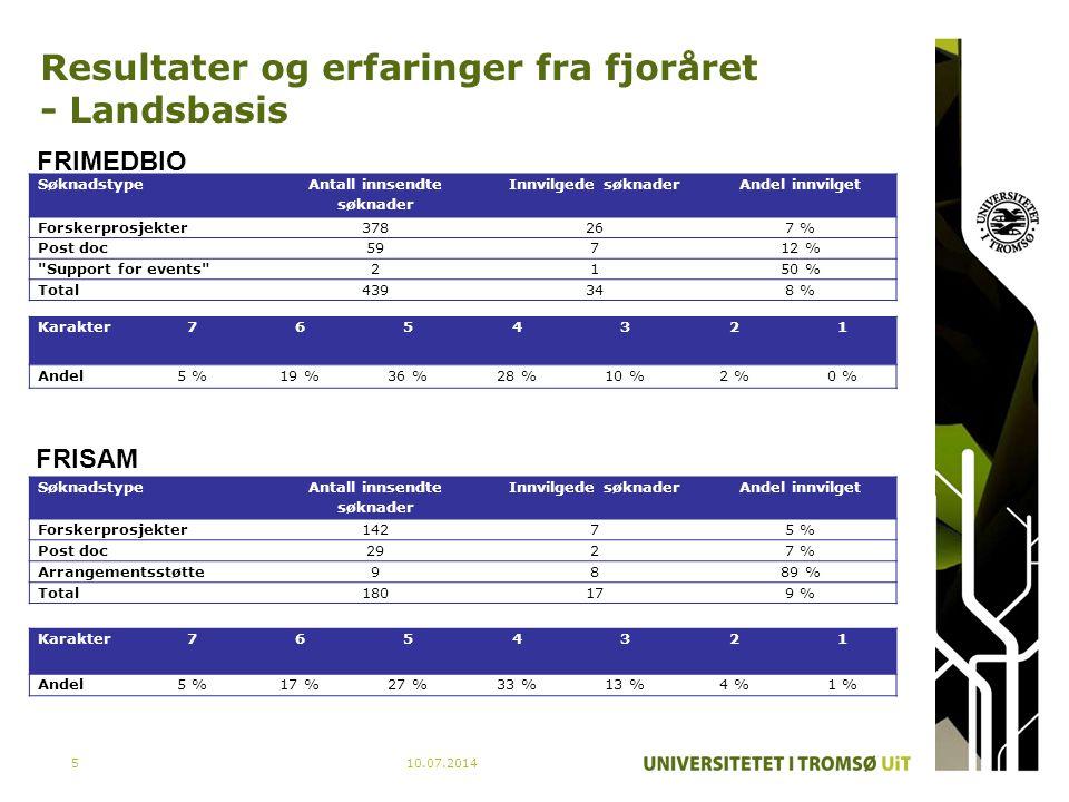 Resultater og erfaringer fra fjoråret - Landsbasis Søknadstype Antall innsendte søknader Innvilgede søknaderAndel innvilget Forskerprosjekter378267 %
