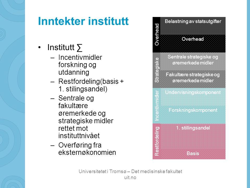 Universitetet i Tromsø – Det medisinske fakultet uit.no Undervisningskomponent Inntekter institutt Institutt ∑ –Incentivmidler forskning og utdanning