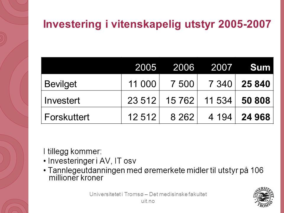 Universitetet i Tromsø – Det medisinske fakultet uit.no Investering i vitenskapelig utstyr 2005-2007 200520062007Sum Bevilget11 0007 5007 34025 840 In