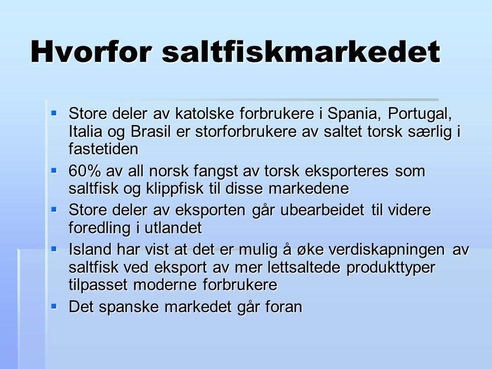 Hvorfor saltfiskmarkedet  Store deler av katolske forbrukere i Spania, Portugal, Italia og Brasil er storforbrukere av saltet torsk særlig i fastetid