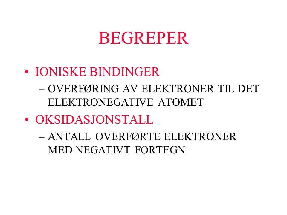 BEGREPER IONISKE BINDINGER –OVERFØRING AV ELEKTRONER TIL DET ELEKTRONEGATIVE ATOMET OKSIDASJONSTALL –ANTALL OVERFØRTE ELEKTRONER MED NEGATIVT FORTEGN