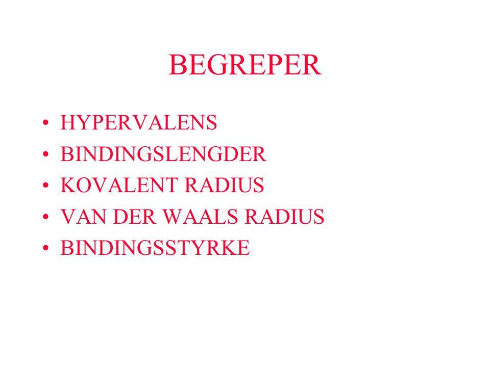 BEGREPER HYPERVALENS BINDINGSLENGDER KOVALENT RADIUS VAN DER WAALS RADIUS BINDINGSSTYRKE