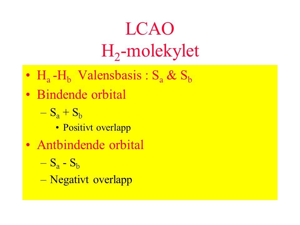LCAO H 2 -molekylet H a -H b Valensbasis : S a & S b Bindende orbital –S a + S b Positivt overlapp Antbindende orbital –S a - S b –Negativt overlapp