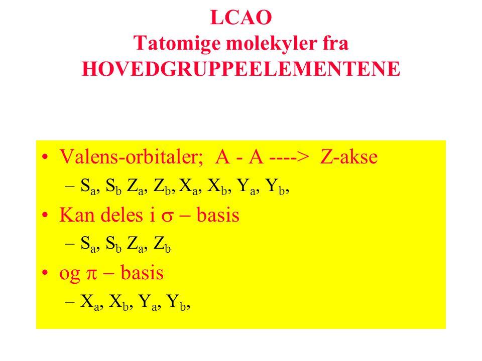 LCAO Tatomige molekyler fra HOVEDGRUPPEELEMENTENE Valens-orbitaler; A - A ----> Z-akse –S a, S b Z a, Z b, X a, X b, Y a, Y b, Kan deles i  basis