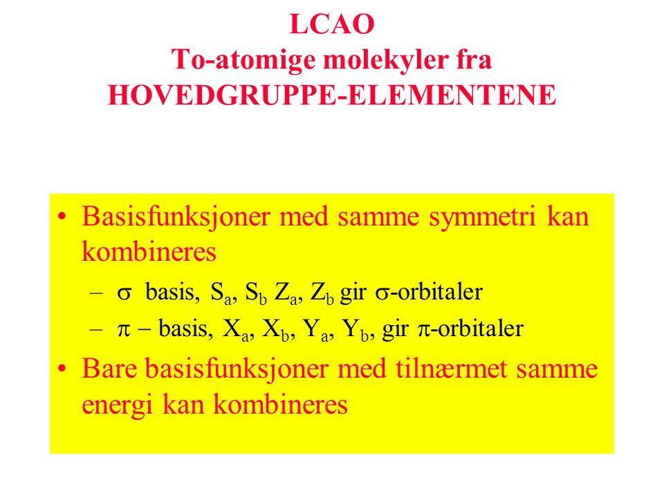 LCAO To-atomige molekyler fra HOVEDGRUPPE-ELEMENTENE Basisfunksjoner med samme symmetri kan kombineres –  basis, S a, S b Z a, Z b gir  -orbitaler