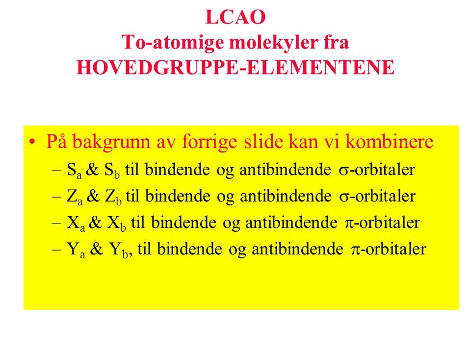 LCAO To-atomige molekyler fra HOVEDGRUPPE-ELEMENTENE På bakgrunn av forrige slide kan vi kombinere –S a & S b til bindende og antibindende  -orbitale
